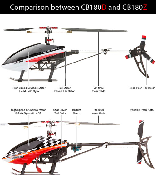 Walkera CB180Z - 4 csatornás, 2,4 GHz-es, brushless, Flybarless helikopter  3