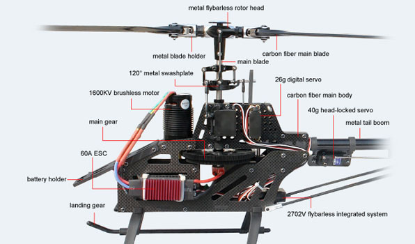 Walkera V500D01 - 6 csatornás, 2,4 GHz-es, brushless, Flybarless helikopter  5