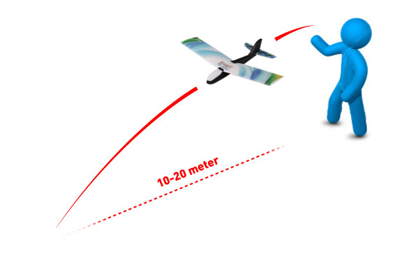 PlanetFly EPP Blur free flight 1